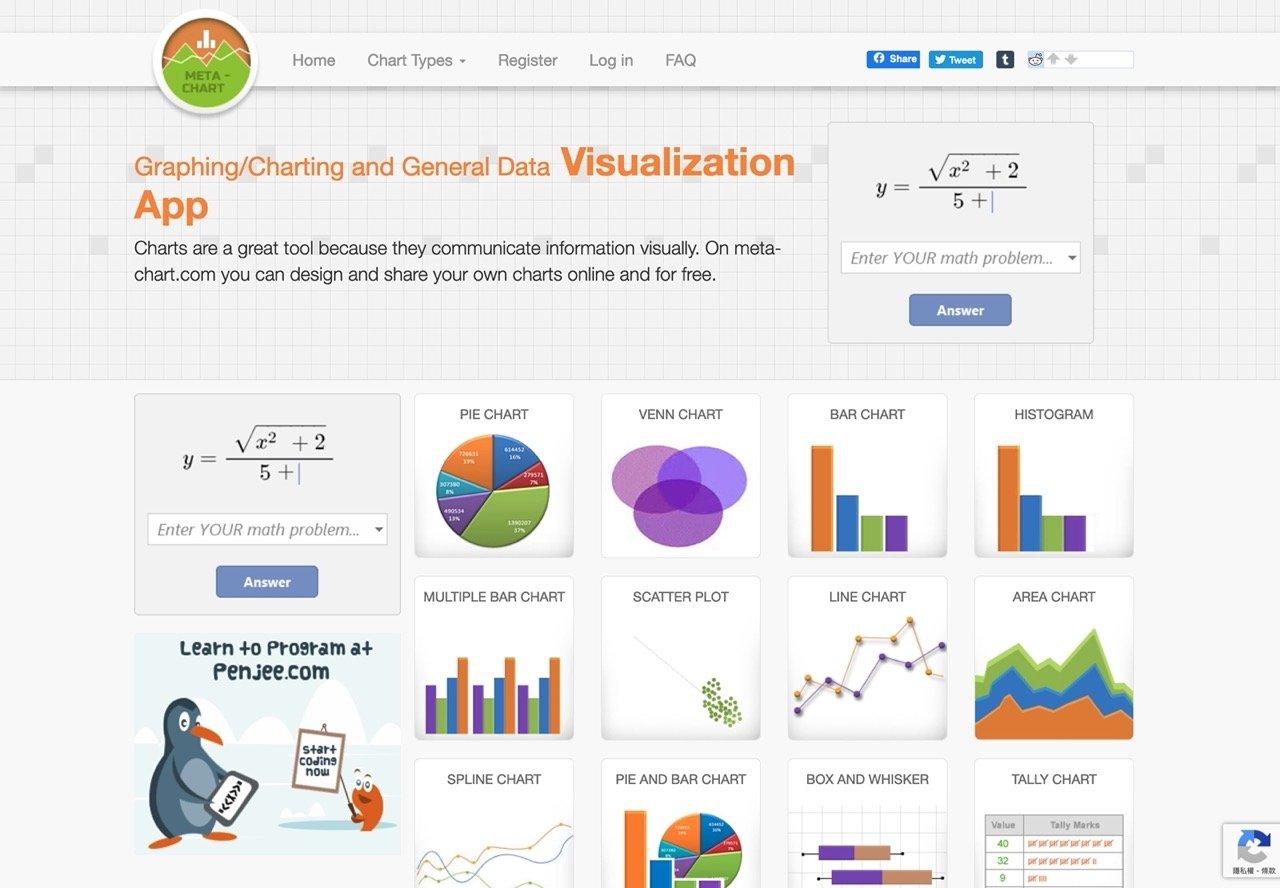 想让数据秒变可视化?试试这个免费神器Meta-Chart!