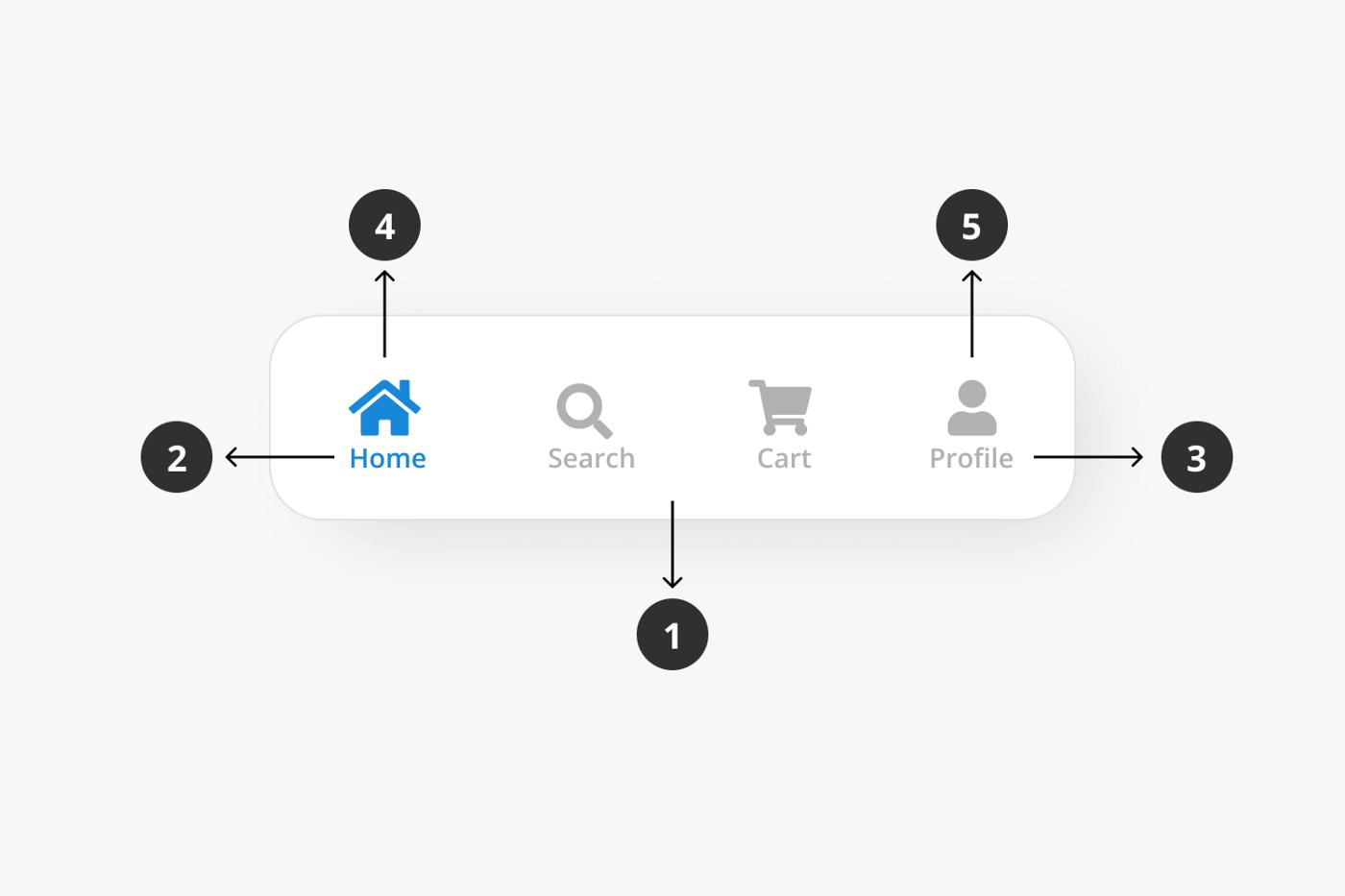 如何设计出体验更好的 UI 底部导航栏?