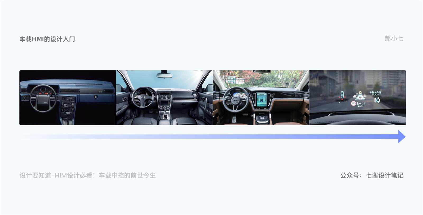 写给新人的车载 HMI 设计入门指南