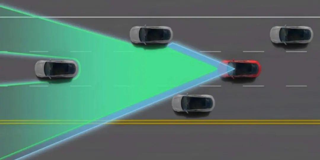 HMI设计必看!入局车载设计的最优路径+入门指南