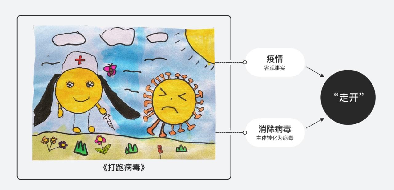 腾讯实战案例!QQ圆梦表情设计复盘