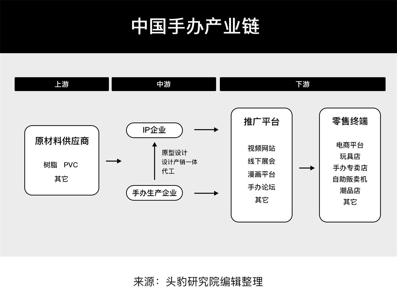 腾讯 ISUX 出品!2021-2022设计趋势报告:日系潮玩篇