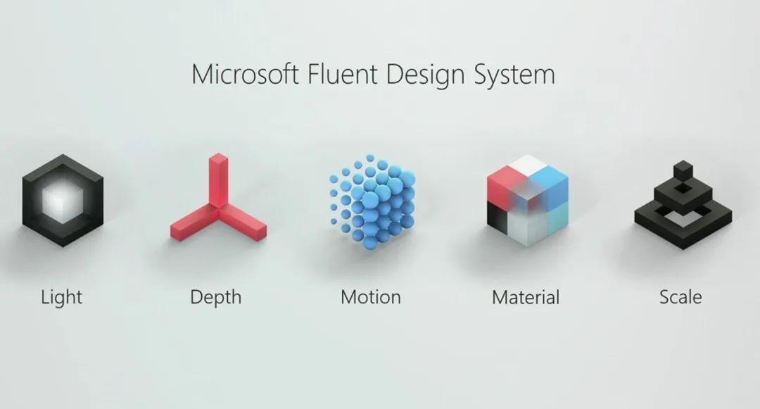 Windows 11全新设计语言如何引领设计新趋势 ?(附源文件下载)