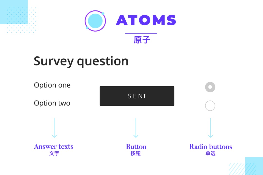 这篇文章帮你轻松入门「原子设计」方法论!